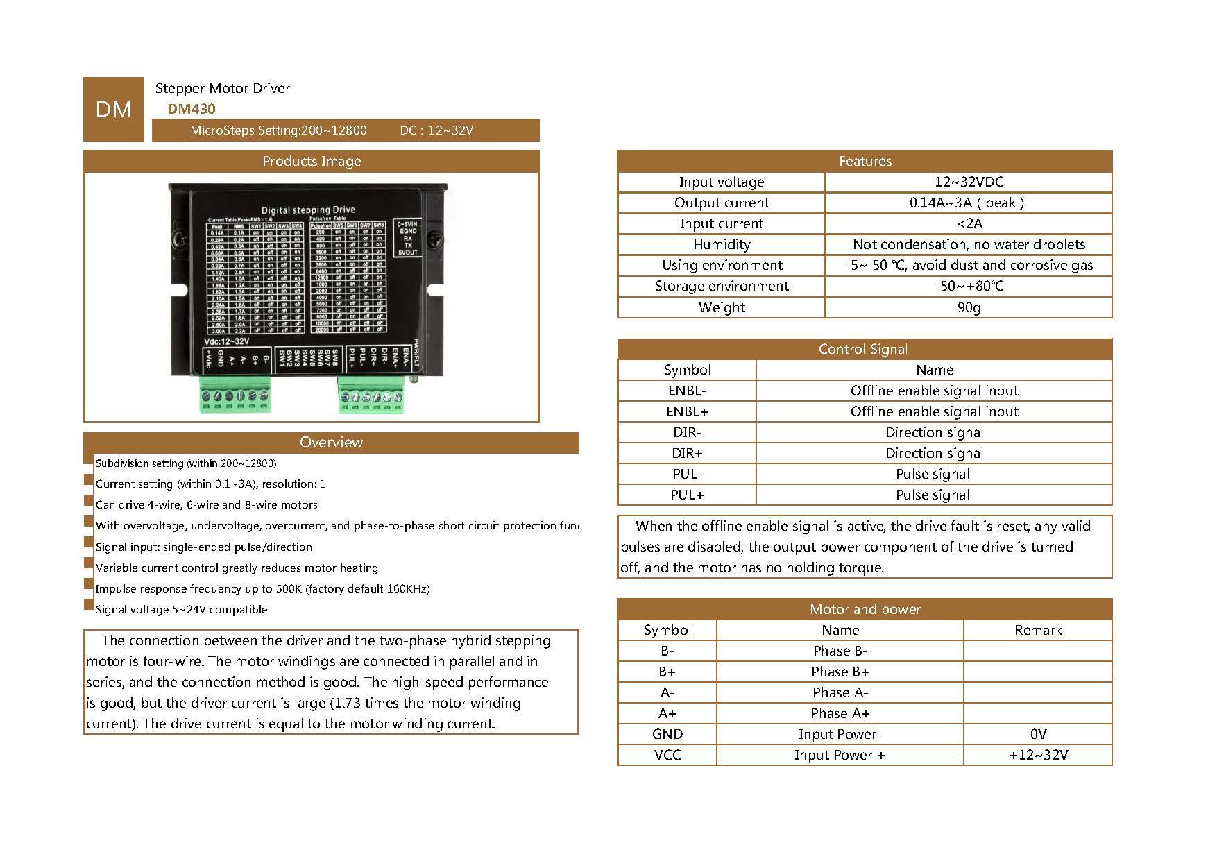 DM430 instruction.xls - 中性_页面_1