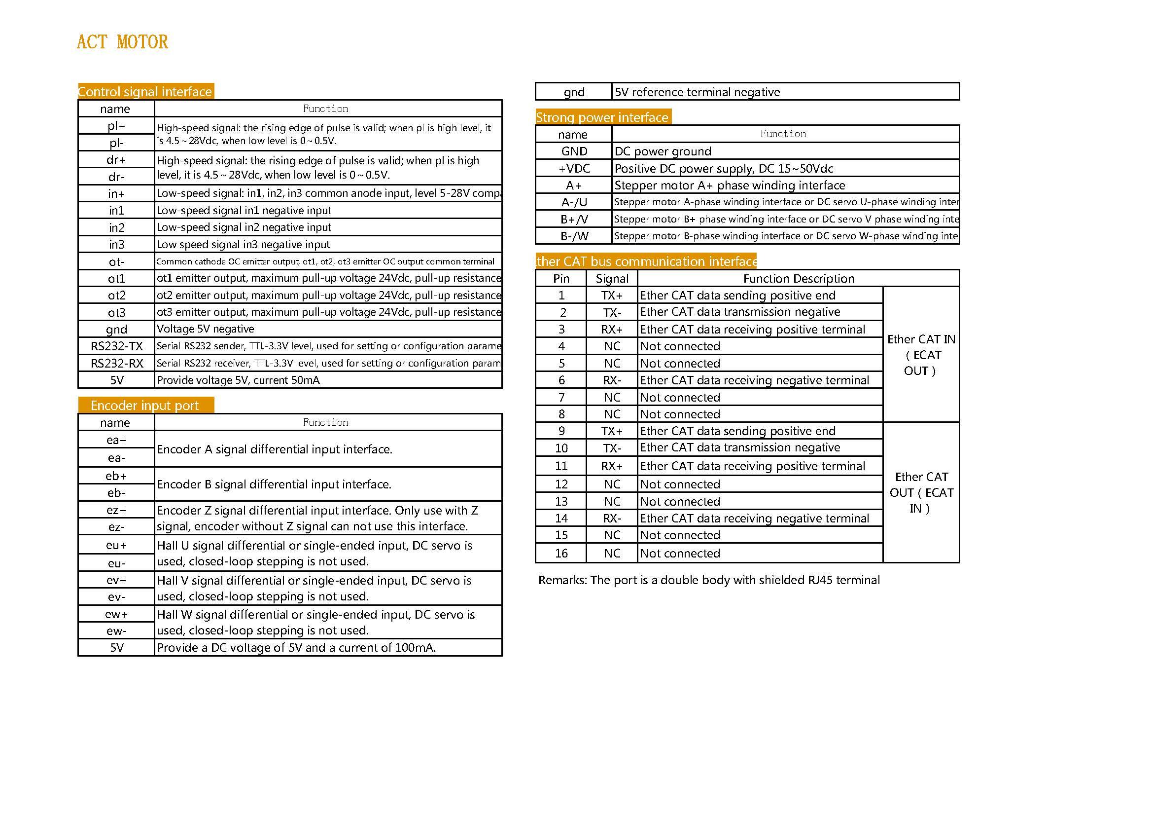 ECC580 - 英文_页面_2